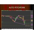 Andrews Pitchfork Basics Blankenship Advanced Technical Elliott Wave