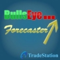 Bullseye Indicators & Paintbars (For TS) TradeStation AddOn