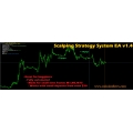 Forex Scalping Strategy System v2.0 EA [Updated]