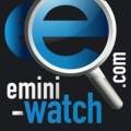 em!ni-watch collection