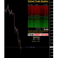 Virtual Trade Monitor MT4 Indicator BONUS Forex News Market Calender