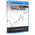 Dynamic Triple Edge Indicator (Enjoy Free BONUS Trend Cloud Indicator)
