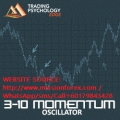 Momentum Oscillator Training –Take Your Trading to the Next Level ((SEE 3 MORE Unbelievable BONUS INSIDE!!))