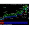 *(Trend Imperator) FX PREIS V2, V4 and 5 comes with BONUS Daily20pip Trading System – Pivot Master EA