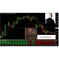 Forex Strategy Master system and Forex Strategy Master expert advisor