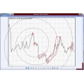 Fibonacci Lines Analyser