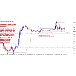 Forex Ripper Trading System – for trading on M30 and higher(SEE 2 MORE BONUS INSIDE!!)