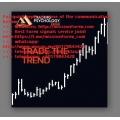 Dr. Garry Trend Trading (Enjoy Free BONUS Primo Early Trend Detector)