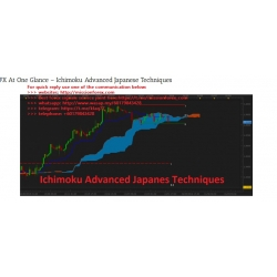 FX At One Glance - Ichimoku Advanced Japanese Techniques