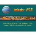 Wave Auto Trend Line Indicator