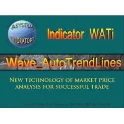 Forex Wave Auto Trend Line Indicator (Enjoy Free BONUS Auto fibonacci phenomenon)