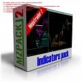 Ninja Trader 7 Indicators