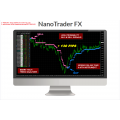 Nano Trader FX - universal trading system(SEE 1 MORE Unbelievable BONUS INSIDE!!Day Trading with Parabolic Sar – simple and profitable trading system)
