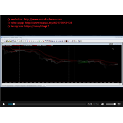 Grab pips with Hawkeye Grabba(SEE 1 MORE Unbelievable BONUS INSIDE!)Ddfx Forex Trading System