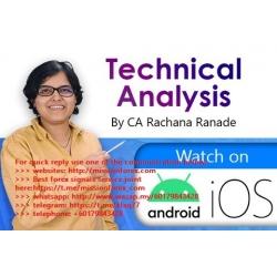 CA Rachna Rande - Technical analysis