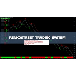 Renko Street - accurate trading system based on Renko charts