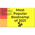 StockBee - Bootcamp 2021 (Total size: 15.62 GB Contains: 2 folders 31 files)