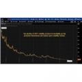 Jeff Bierman - Pros and Cons of Standard Trend Indicators(Enjoy Free BONUS Momentum Oscillator Training)