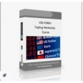 FOREX & CURRENCY FUTURES MENTORSHIP/VSA FOREX Trading Mentorship COURSE