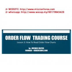 Michael Valtos – Order Flow Trading Course (SEE 2 MORE Unbelievable BONUS INSIDE!!The Institute of Order Flow Analytics – Intensive Boot Camp 5 Day Course)