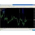 Simple news forex indicator for metatrader MT4
