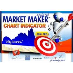 Market Maker Chart Indicator (mmindicator)