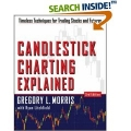 Candlestick Charting Explained by Gregory Morris(Enjoy Free BONUS Forex Trend Finder 3.0 by Jeff Wilde)