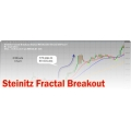 Steinitz Fractal Breakout-forex fx indicator(SEE 1 MORE Unbelievable BONUS INSIDE!)Forex Innovator System super successful Forex traders