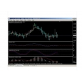 NeuroTrend Lines 4.0 forex indicator